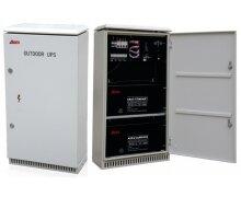 Bộ lưu điện UPS ARES AR500-OD38AH